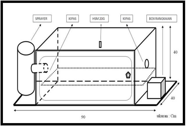Fpga1 from its eyes diagram blok sistem ccuart Choice Image